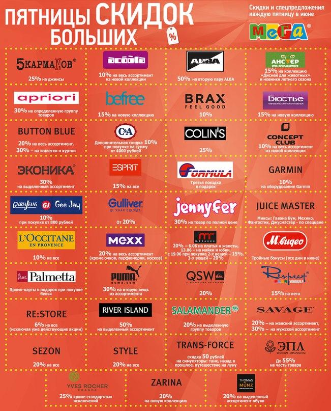 Список Бывших Магазинов В Меге