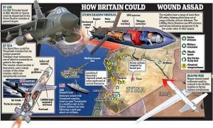 Великобритания Сирия