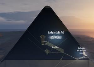 Тоннель внутри пирамиды