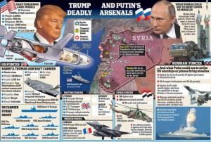 какое оружие сирии у россии