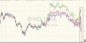 Реакция рынка на отмену саммита Северная Корея и США