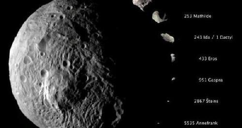К Земле приближается астероид, который можно увидеть невооружённым глазом