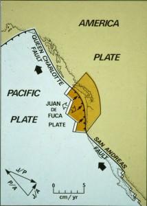 Северо американская плита