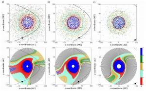 математическую симуляцию плавнеты Нибиру