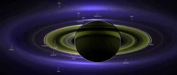Сатурн и другие базы НЛО нашей солнечной системы
