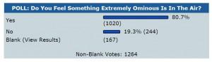 голосование на тему  Нечто очень зловещее витает в воздухе