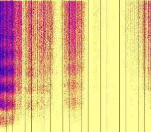 Спектрограмма резонансов Шумана над Хлухлуве выглядит следующим образом