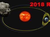 2018 RC астероид