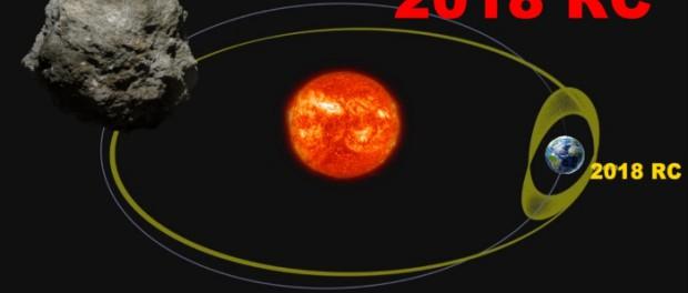 У Земли появилась вторая Луна