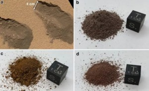анализы химического состава почвы Марса, которые предоставлял ровер Curiosity