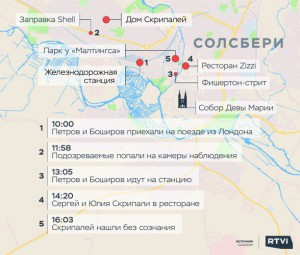 карта с местами, где были Петров и Боширов в день отравления Скрипалей