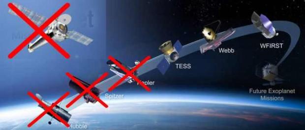 Еще один спутник, который наблюдал за Нибиру, отключили