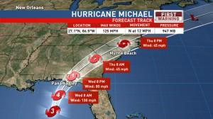 направление движения Майкла