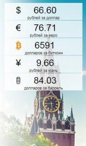 странный курс рубля и юаня