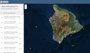 Гавайи Килауэа MIMIC прогноз