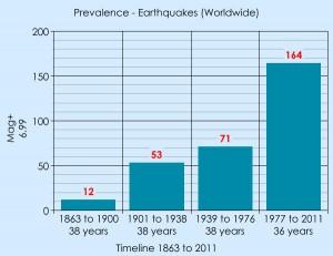 картина землетрясении