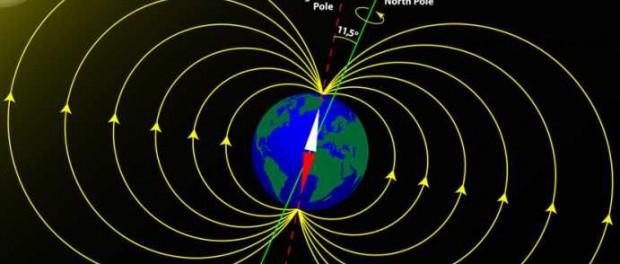 Нибиру начинает сдвиг полюсов планеты Земля