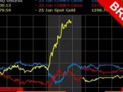 цена на золото пошла вверх