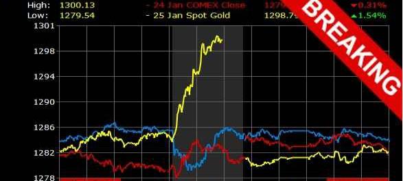 Это война: золото резко подорожало