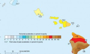 Гравитация на гавайских островах