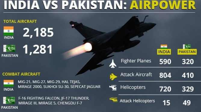 Прогноз войны Индия Пакистан