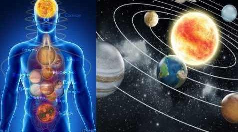 Тело человека походит на солнечную систему