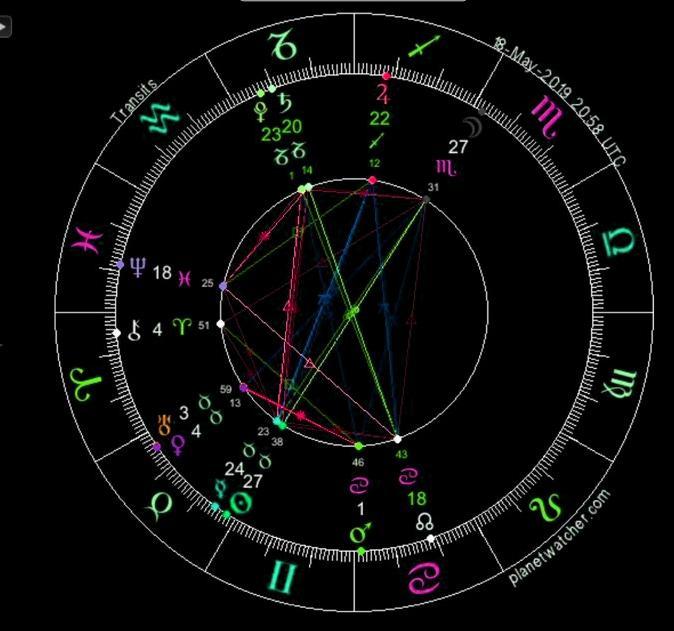 Мистический треугольник  оси Плеяды / Антарес