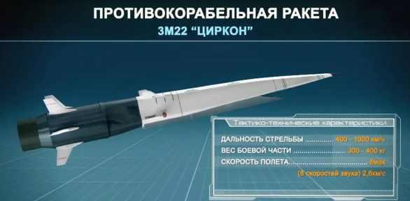 противокорабельная ракета Цикрон
