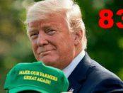 Трамп рейтинг