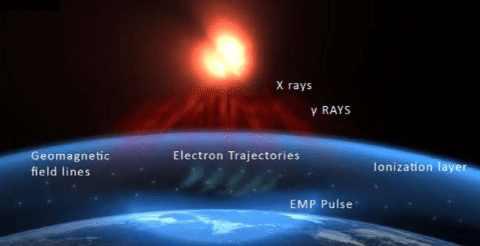 На орбите ожидается столкновение двух спутников