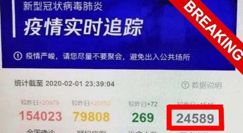 Коронавирус: очень плохая новость из Китая