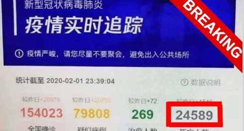 Реальная цифра погибших от вируса в Китае 50000