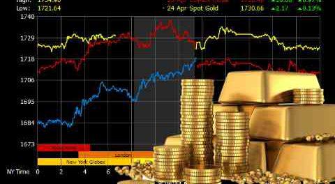 Цены на золото взлетят на  небес