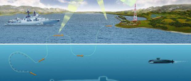 Россия создаст глобальную сеть из надводных, подводных и воздушных БПЛА