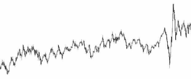 Доллар упал до самого низкого уровня за последние 2 года