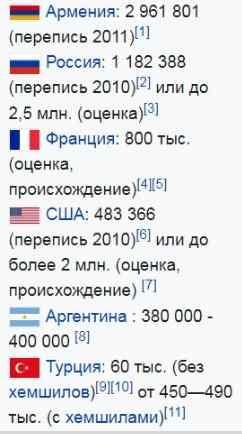 Как 5 октября сообщает RT без ссылки на New York Times, премьер-министр Армении Никол Пашинян провел телефонный разговор с советником по национальной безопасности США Робертом О'Брайеном, и строгим голосом потребовал объяснить